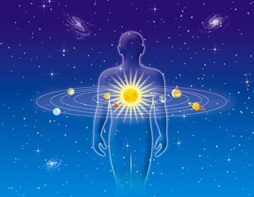 Vedic Scientific Astrology